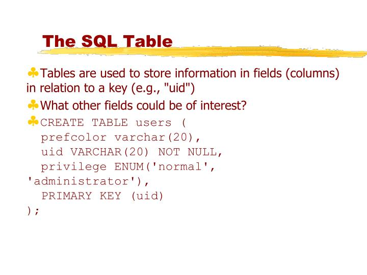The SQL Table