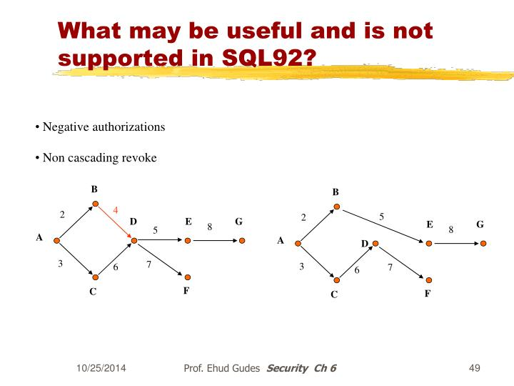 What may be useful and is not supported in SQL92?
