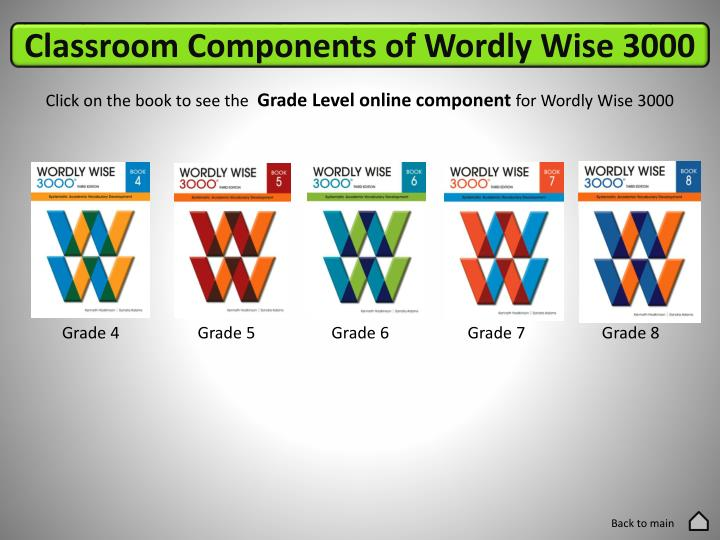 Classroom Components of Wordly Wise 3000