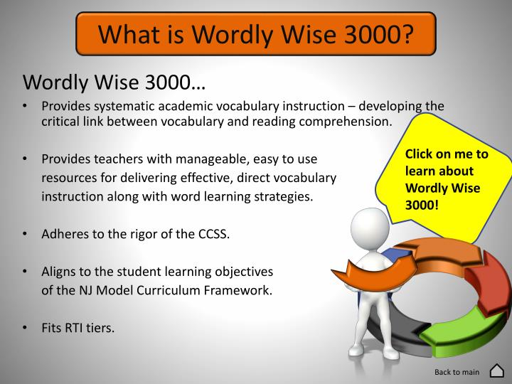 What is Wordly Wise 3000?