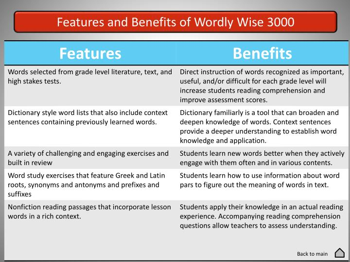 Features and Benefits of Wordly Wise 3000