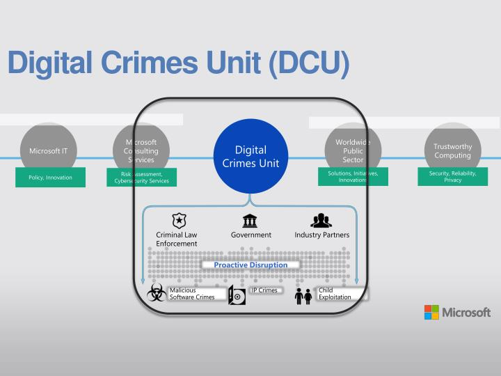 crime information system Information system, an integrated set of components for collecting, storing, and processing data and for providing information, knowledge, and digital products business firms and other organizations rely on information systems to carry out and manage their operations, interact with their customers.