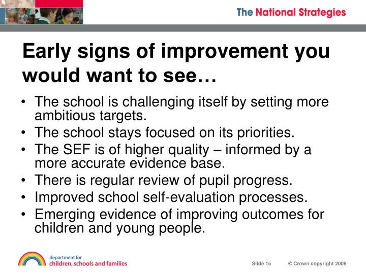 Early signs of improvement you would want to see…