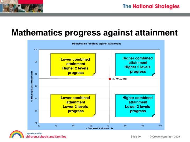 Mathematics progress against attainment