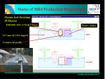 status of mb4 production preparation2