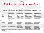politics and the supreme court