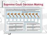 supreme court decision making