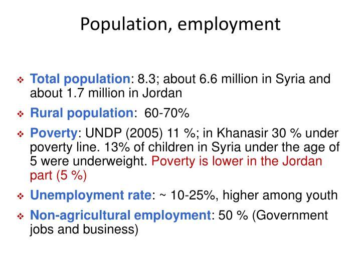 Population, employment