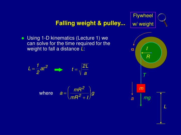 Falling weight & pulley...