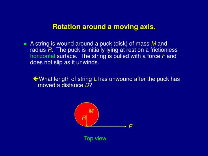 Rotation around a moving axis.