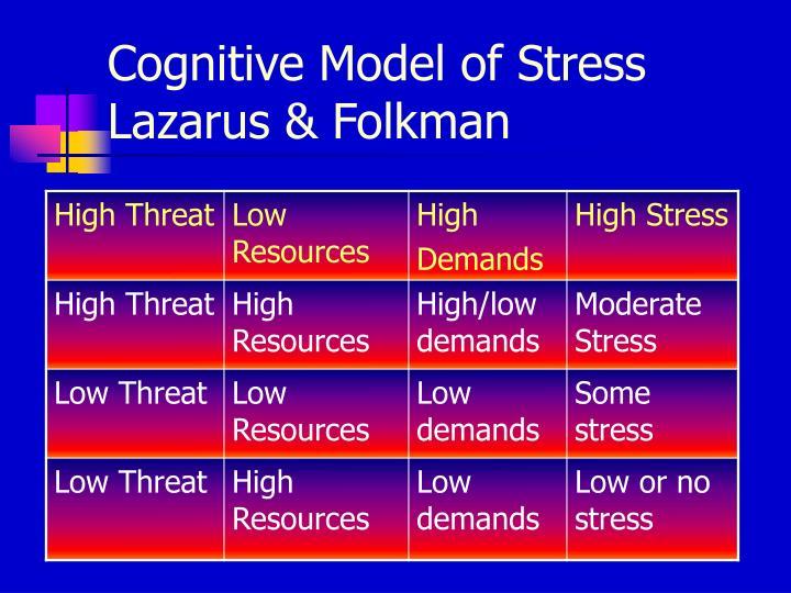 Cognitive Model of Stress