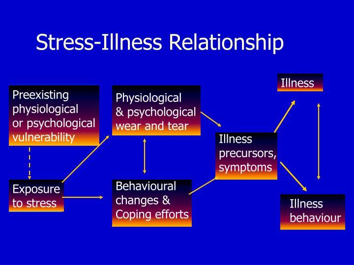 Stress-Illness Relationship