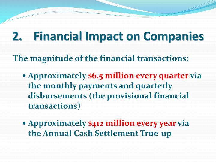 Financial Impact on Companies