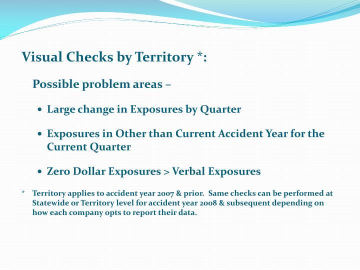 Visual Checks by Territory *: