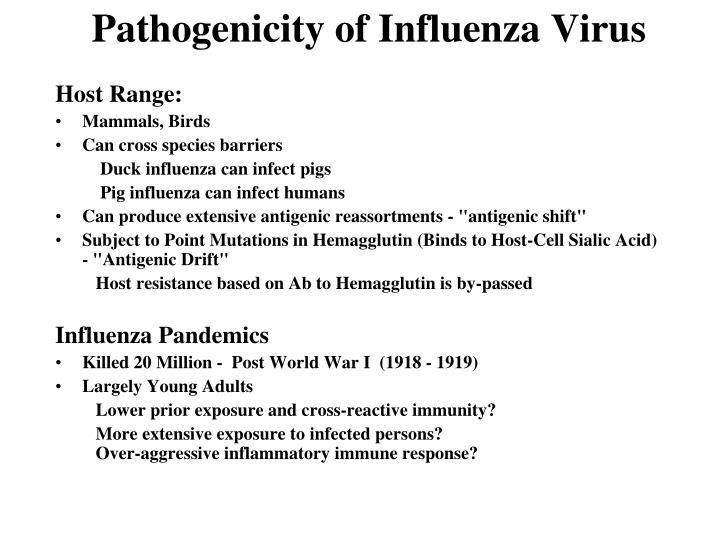 Pathogenicity of Influenza Virus