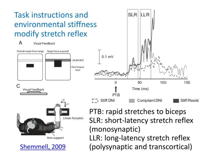 Task instructions and environmental stiffness modify stretch reflex