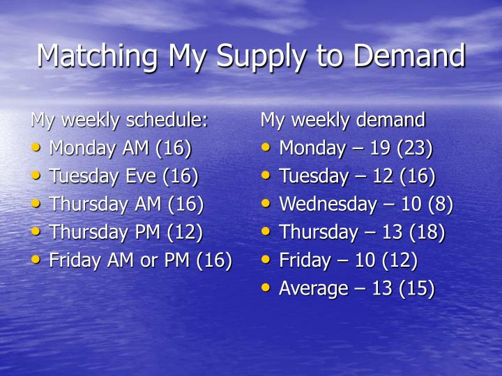 My weekly schedule:
