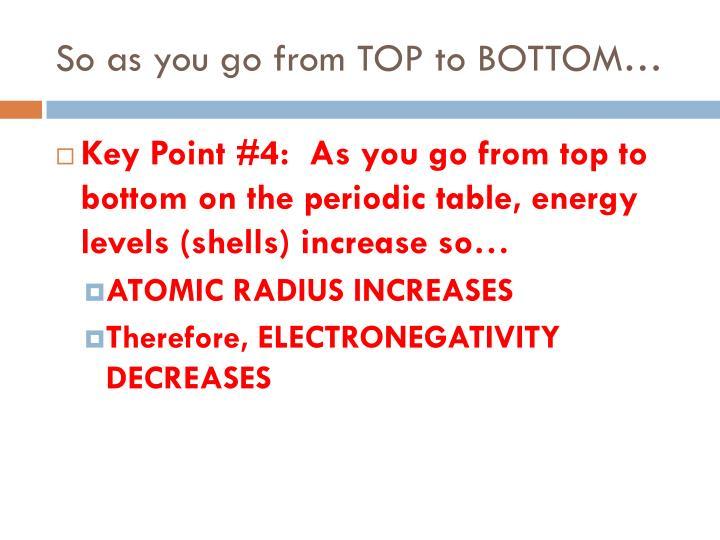 Ppt Catalyst September 1s 2 2s 2 2p 6 3s 2 3p 4 2010