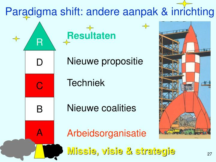 Missie, visie & strategie