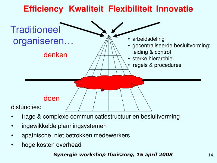 Efficiency	  Kwaliteit  Flexibiliteit	 Innovatie