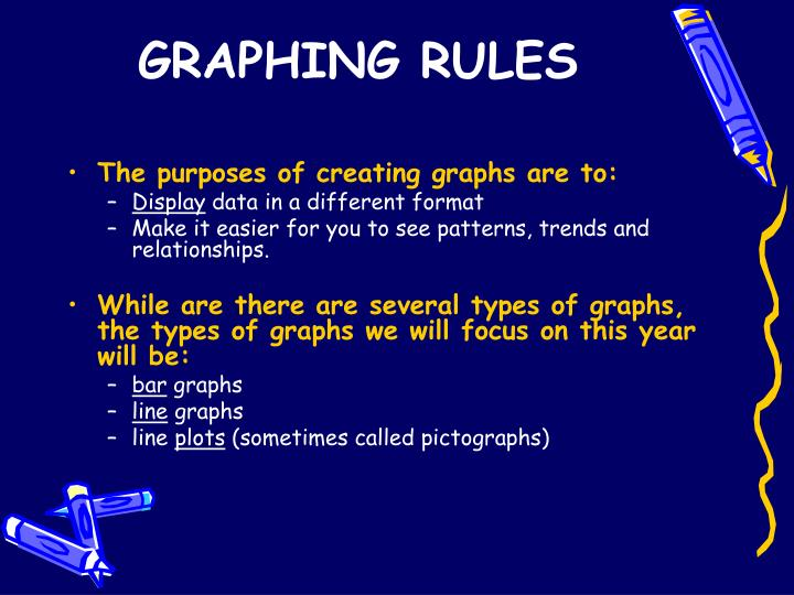 graphing rules n.
