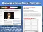 demographics of social networks