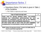 importance factor i