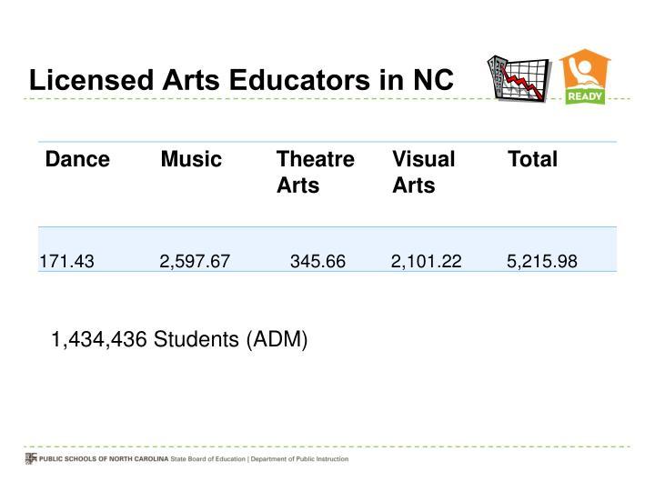 Licensed Arts Educators in NC