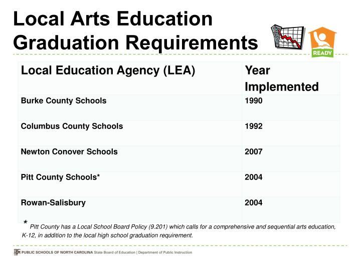 Local Arts Education