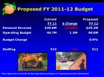 proposed fy 2011 12 budget