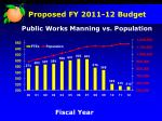 proposed fy 2011 12 budget2