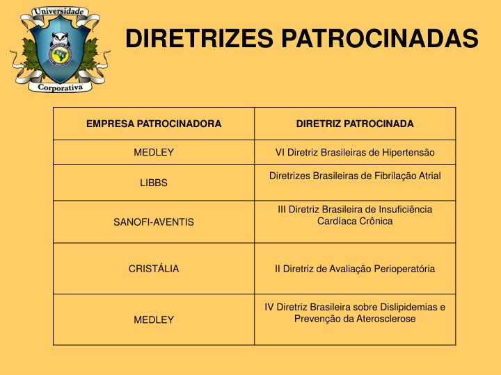 DIRETRIZES PATROCINADAS