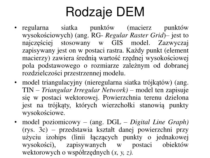 Rodzaje DEM