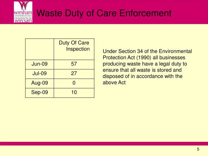 Waste Duty of Care Enforcement