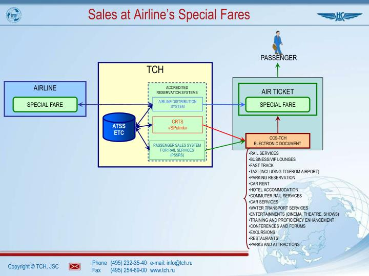 Sales at Airline's Special Fares