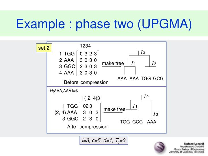 Example : phase two (UPGMA)