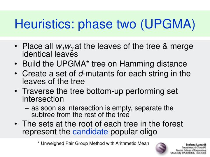 Heuristics: phase two (UPGMA)