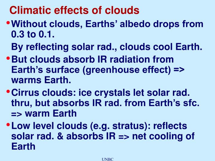 Climatic effects of clouds