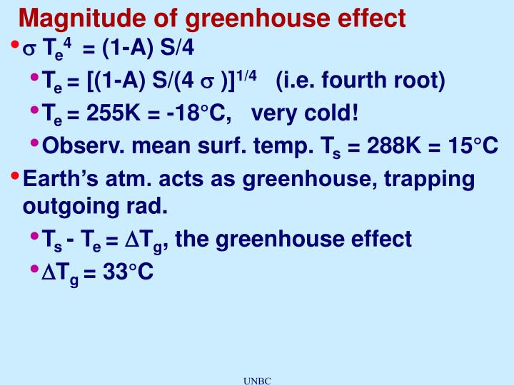 Magnitude of greenhouse effect