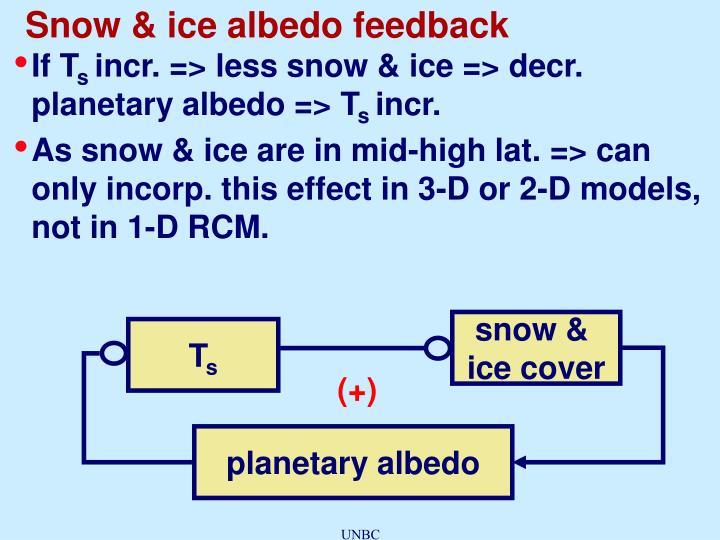 Snow & ice albedo feedback