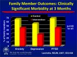 family member outcomes clinically significant morbidity at 3 months