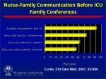 nurse family communication before icu family conferences