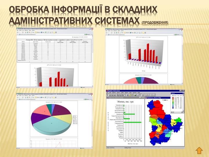 Обробка інформації в складних адміністративних системах