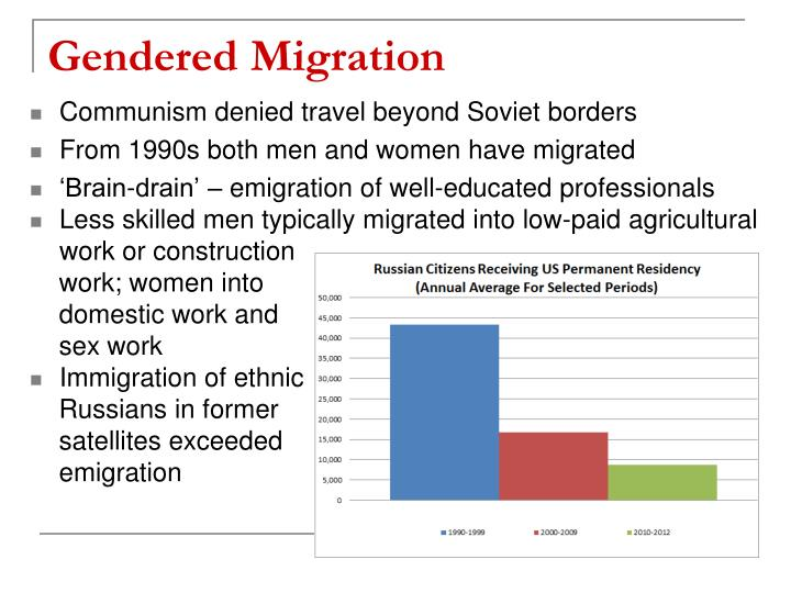 Gendered Migration