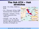the link kth vea stretches