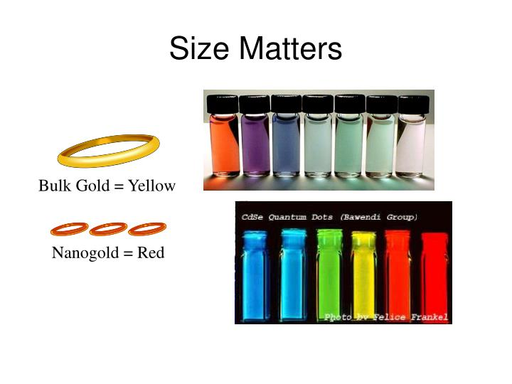 Bulk Gold = Yellow