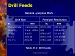 drill feeds