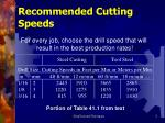 recommended cutting speeds