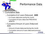 performance data1