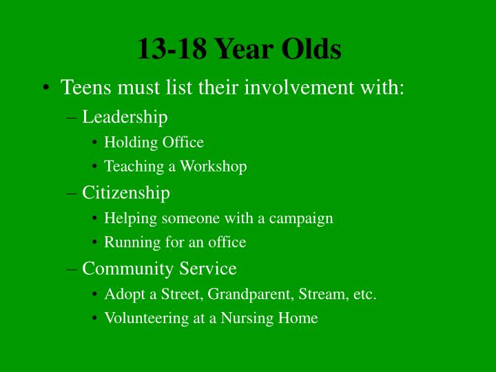 13-18 Year Olds